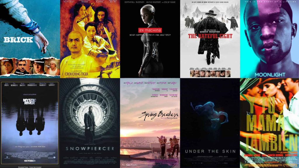 Best Netflix Movies to Watch Right Now