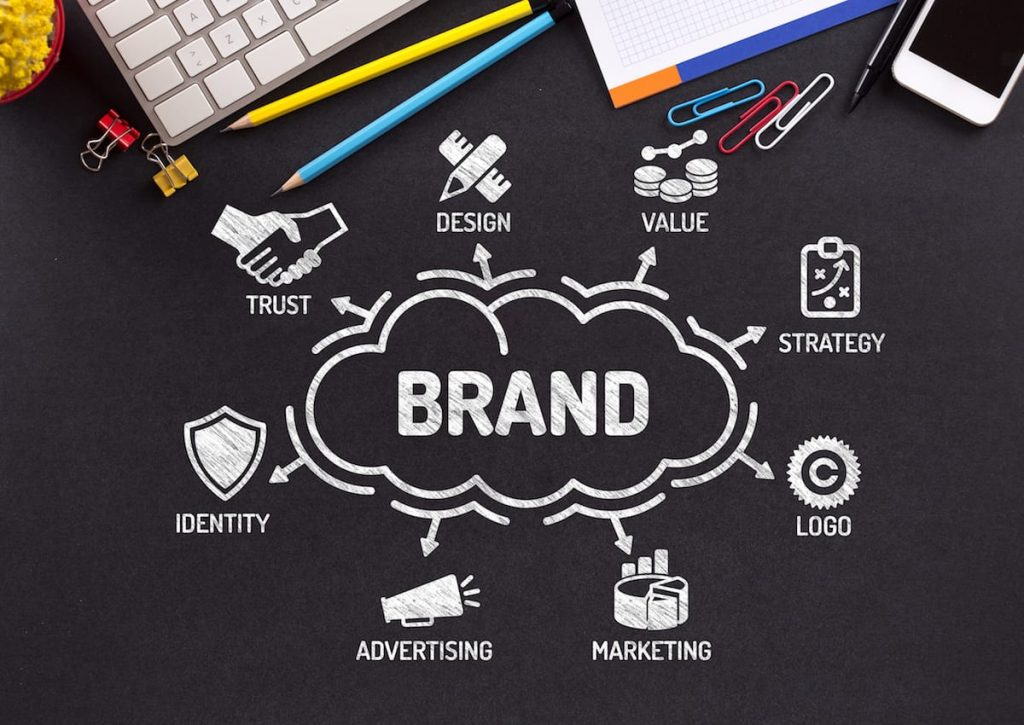 Effective Brand Marketing Strategies For Online Marketers